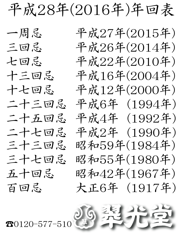 何 年 西暦 年 57 は 昭和